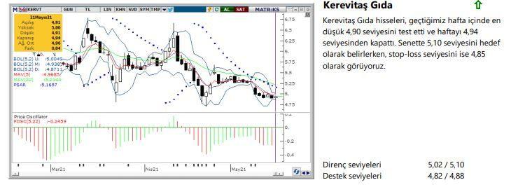 Haftanın yükseliş sinyali veren hisseleri: CCOLA, GSDHO, KERVT, SISE, TKFEN - Sayfa 3