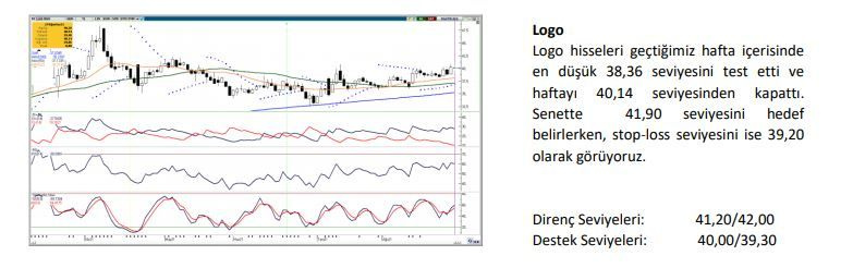 Haftanın yükseliş sinyali veren hisseleri: BIMAS, ECZYT, LOGO, YKBNK - Sayfa 3