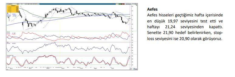 Haftanın yükseliş sinyali veren hisseleri - Sayfa 1